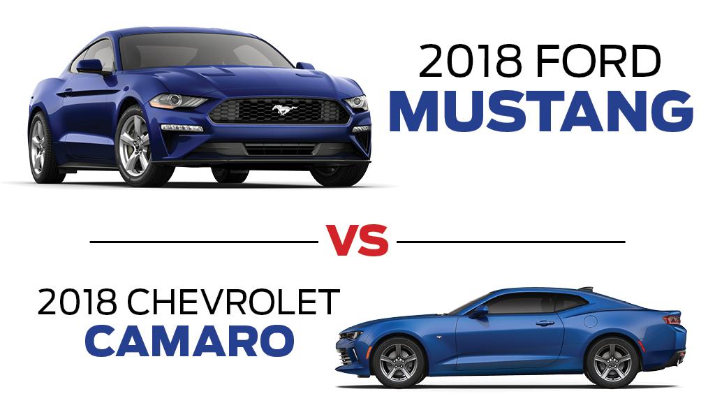 2018 Ford Mustang Vs 2018 Chevrolet Camaro
