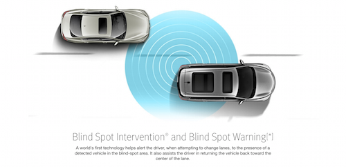 Infiniti Blind Spot Warning