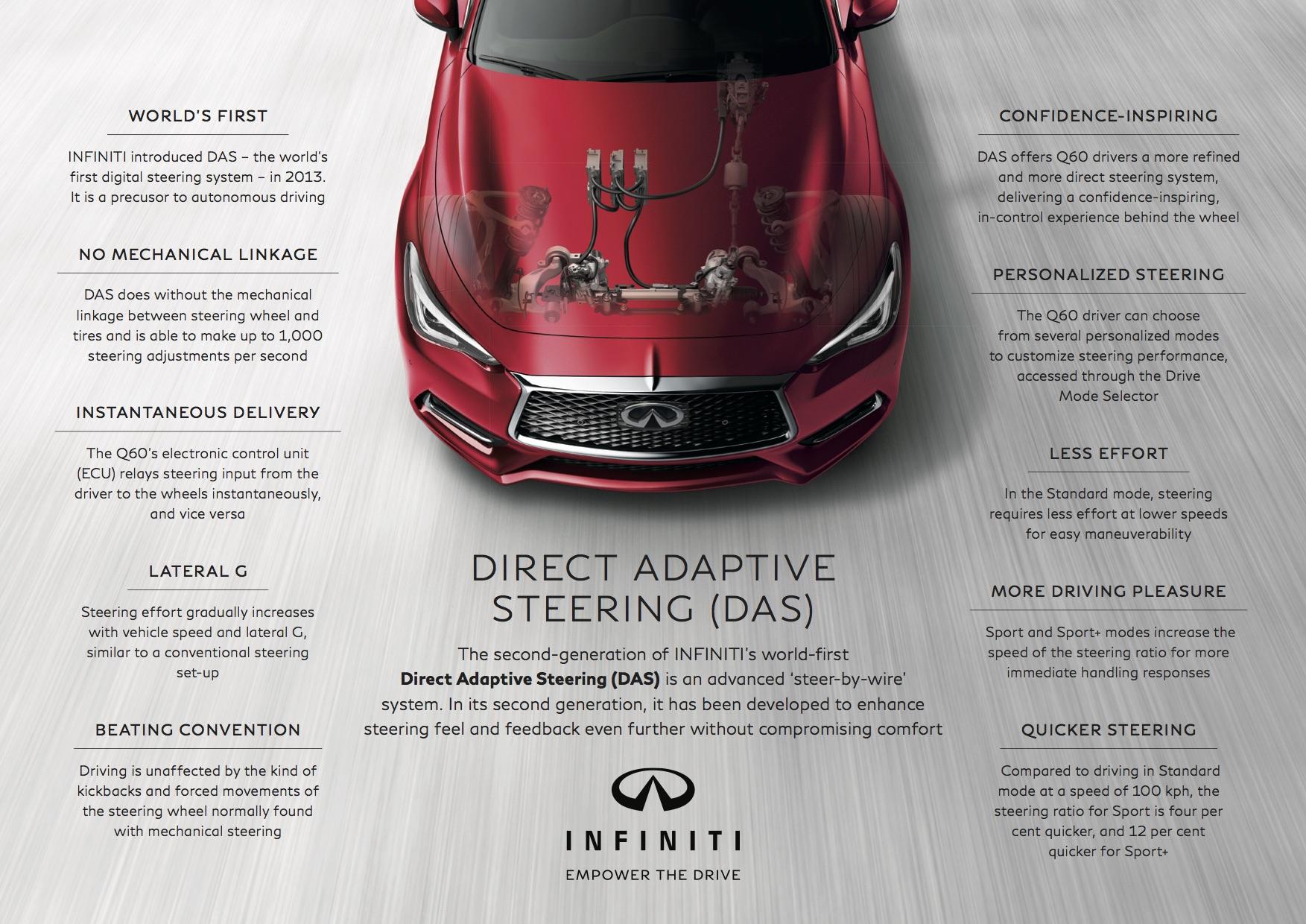 Infiniti Direct Adaptive Steering Infographic